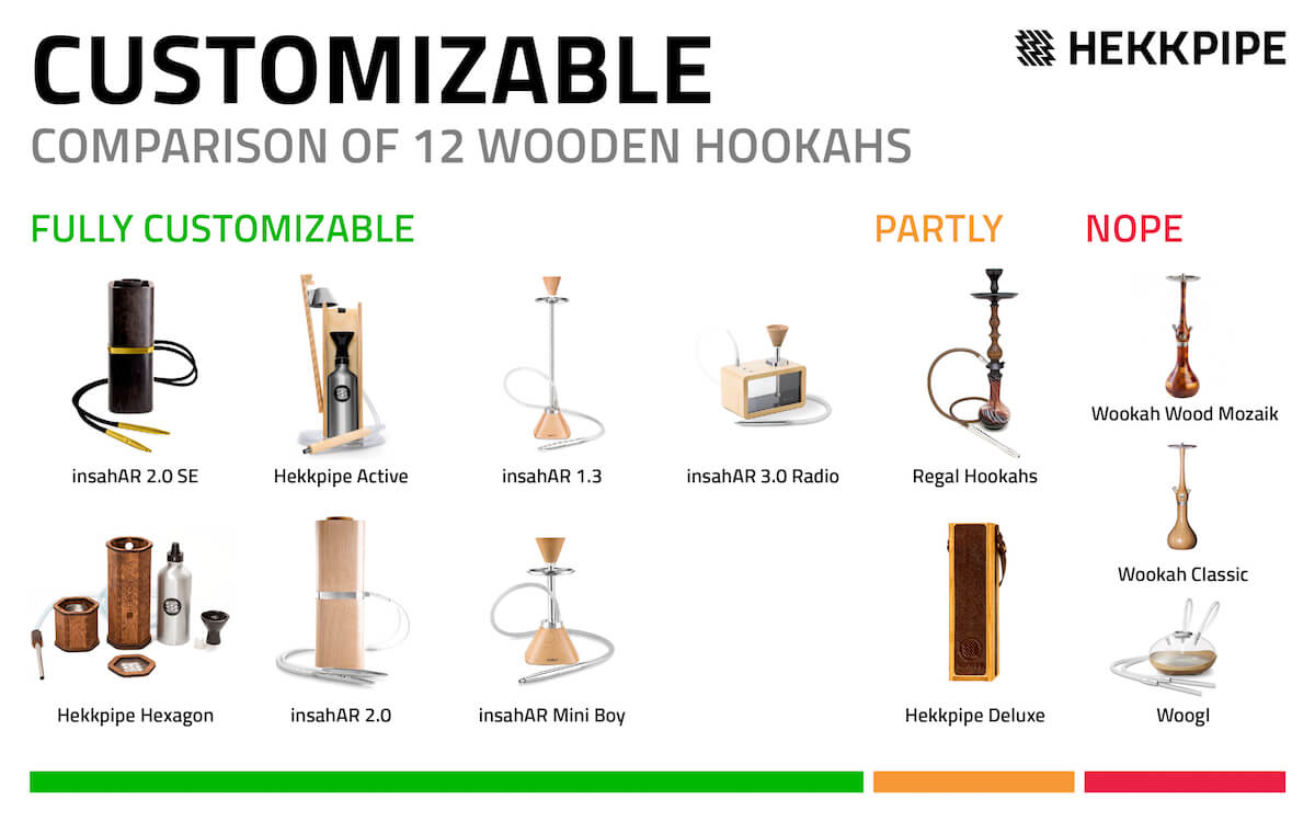 Wooden hookah comparison are they custom hookahs