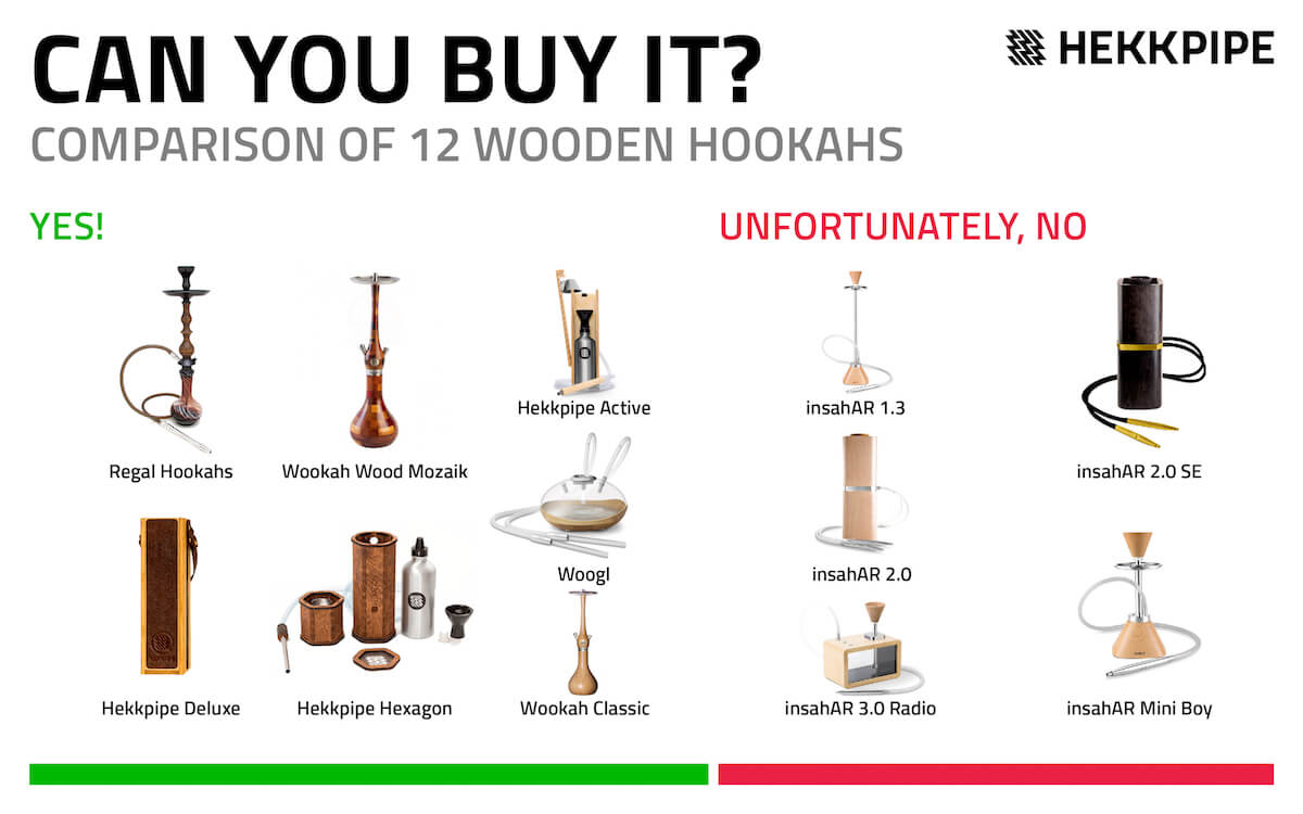 Wooden hookah comparison - can you buy hookah online