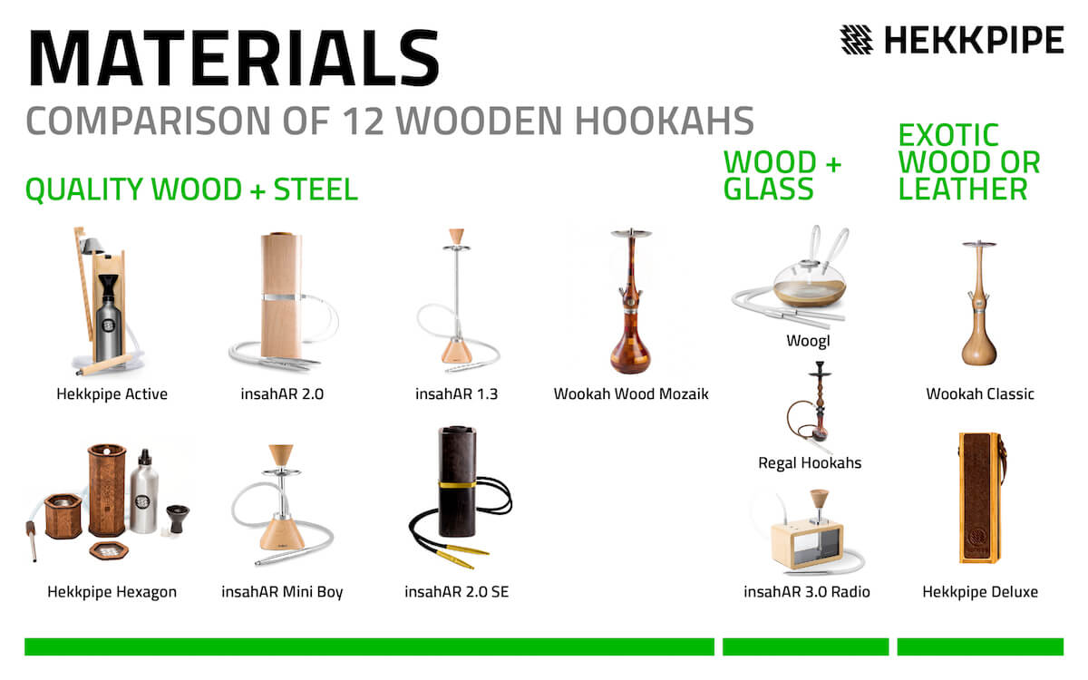 Wooden hookah material quality