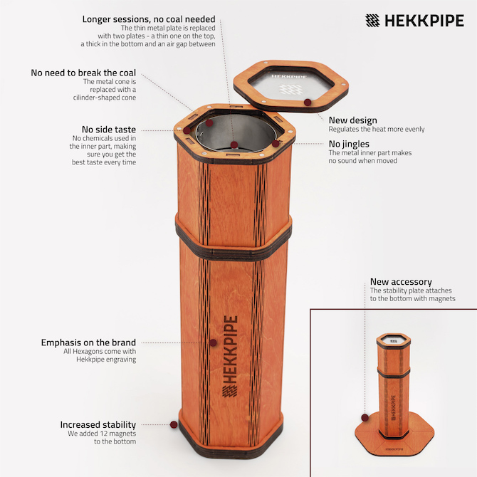 new hekkpipe hexagon 2019