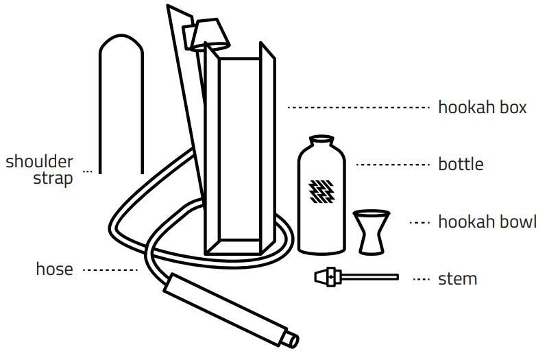 Hekkpipe Active and Deluxe user manual